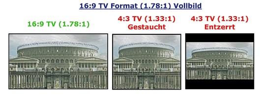 Bildformate - 16:9 Beispiele