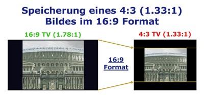 Bildformate - Speicherung eines 4:3 Bildes im 16:9 Speicherformat