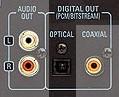 Digital Optisch