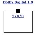 Tonformate - Dolby Digital 1.0