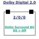 Tonformate - Dolby Digital 2.0 DS=Off