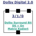 Tonformate - Dolby Digital 2.0 DS=On