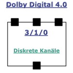 Tonformate - Dolby Digital 4.0