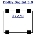Tonformate - Dolby Digital 5.0