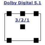 Tonformate - Dolby Digital 5.1