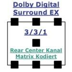 Tonformate - Dolby Digital Surround EX