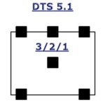 Tonformate - DTS 5.1