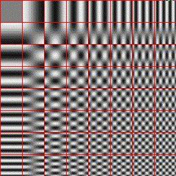 DCT Teilspectren